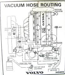v70 vacuum hose question please help