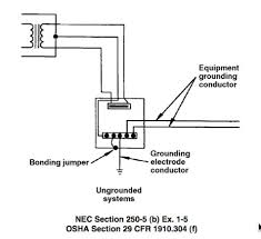 grounded or ungrounded systems csanyigroup an ungrounded system does not have a grounded neutral conductor routed between the supply