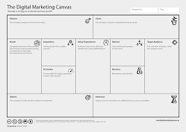 Canvas Digital Marketing Canvas Tool And Template Online Tuzzit