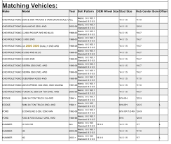 Lug Spacing Chart Ford F150 Lug Pattern Chart Best Picture Of Chart Anyimage Org