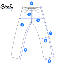 Loot Wear Size Chart How To Measure Pants Sizely Medium