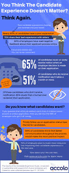infographic you think candidate experience doesn t matter think candidate experience matters