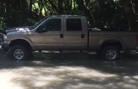 There are so many activities on offer that you and your little ones will be kept entertained for hours! Feather River 4 Wheel Drive Auto Service 2810 Feather River Blvd Oroville Ca 95965 Yp Com