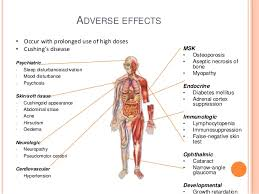 Steroids Side Effects Systemic Steroid Therapy