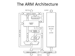 Arm Architecture Chapter2_steve_furber
