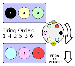 solved whats the firing order on a 3 0 v6 ford taurus fixya whats the firing order on a 3 0 v6 ford taurus 9 28 2012 9 26 45 pm gif