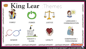 themes in king lear chart themes