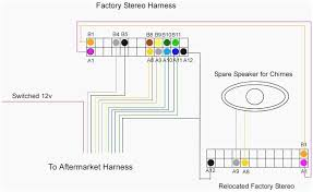 2003 pontiac bonneville after market radio wiring diagram freddryer co 2003 pontiac grand am radio wiring diagram 50 new 2004 pontiac grand am stereo wiring diagram bonneville 2003 pontiac bonneville after market