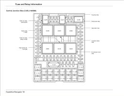 car wiring 2000 lincoln navigator fuse box diagram jaumbxj mack fuse box diagram car wiring 2000 lincoln navigator fuse box diagram jaumbxj wiring 87 di lincoln navigator fuse wiring diagram ( 87 wiring diagrams)