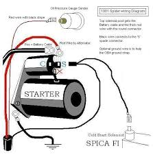 mustang starter solenoid wiring diagram wiring diagram mustang starter solenoid wiring diagram ford evolution