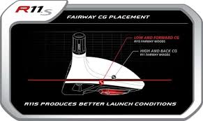 Taylormade R11 Weight Chart Introducing The Taylormade R11s And R11s Tp Fairways For