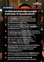 ถ่ายทอดสด: การอภิปรายไม่ไว้วางใจ ระลอกใหม่ 10 รัฐมนตรี วันแรก 16 กุมภาพันธ์  2564 – THE STANDARD