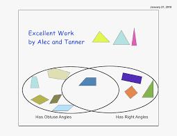 Venn Diagram Generator Excel Excel Templates Venn Diagram Plot Maker Bmw 2 0d Printable