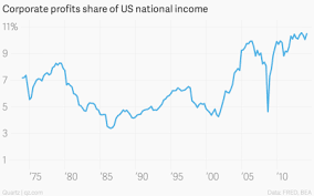 Us Workers Kick Off Labor Day Weekend With Some Depressing