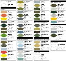 Model Master Enamel Paint Chart Pdf Kativ Eu Ivohobby Projects Model Master Labels