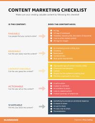 Simple Marketing Checklist Template Template Venngage