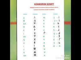 Nato phonetic alphabet | military alphabet. Kokborok Alphabet A To Z And 0 To 9 With Phonetic Sounds Maluk Jamatia Youtube