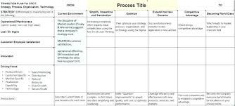 Transition Plan Template Ultramodern Fresh Drawing Role With Medium ...
