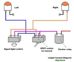wiring diagram wiring diagram for motorcycle hazard lights 3 way light switch wiring at Basic Light Wiring Diagrams