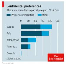 Trojan Xoxo Size Chart African Countries Are Building A Giant Free Trade Area