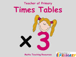 3 Times Table - Teaching Resource - YouTube