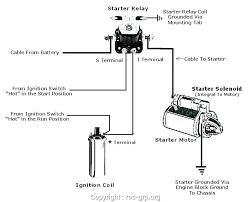 4 pole solenoid wiring diagram 4 pole headphone jack wiring diagram 4 pole solenoid wiring diagram starter solenoid wiring diagram custom wiring diagram co 4 pole solenoid 4 pole solenoid wiring diagram 6 post
