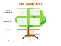 The School Project Family Tree Chart