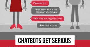 How to Avoid Falling in Love with a Chatbot #infographic   In love ...