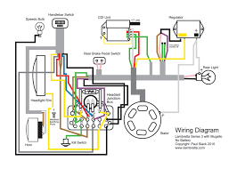 lambretta restoration the wiring loom here is the wiring diagram posted previously for reference print it out if that helps