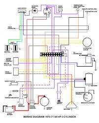 70 hp yamaha wiring diagram wiring diagram libraries yamaha 60 hp wiring diagram simple wiring diagram schema1990 60 hp evinrude wiring diagram schematic wiring