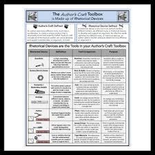 Rhetorical Analysis Chart Authors Craft Rhetorical Devices Anchor Chart Foundational Student Handout