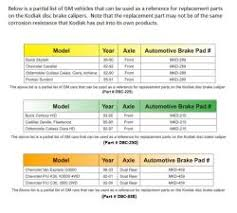 Cross Reference Chart For Kodiak Trailer Disk Brake Pads To
