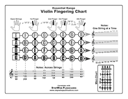 Note Chart For Violin Orchestra Instrument Chart 3 Valve