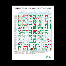 Intravenous Iv Compatibility Chart Tfd Health Store