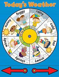 Carson Dellosa Wall Chartlet Weather Wheel