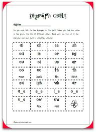 So far you can see we have a variety of sets of worksheets that deal with beginning sounds and rhyming and we are working on more. Free Jolly Phonics Printable Missmernagh Com