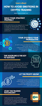 The Secret Feelings Chart Infographic How To Avoid Emotions In Crypto Trading