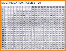 1 To 20 Tables Chart 95 Multiplication Table All The Way To 12
