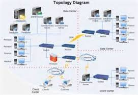 similiar wireless network diagram examples keywords wireless network topology diagram home plan drawing software