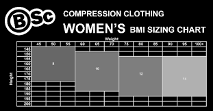 Discount Vitamins Bsc Compression Guides