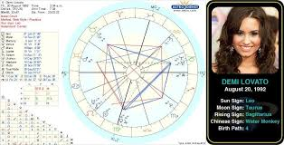 Demi Lovatos Natal Chart What Do You See Obviously