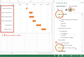 Gantt Chart Excel 2007 Tutorial Excel Gantt Chart Tutorial Free Template Export To Ppt