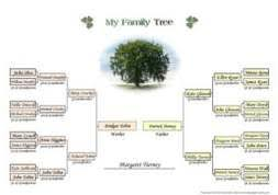 Free Editable Family Tree Template Family Tree Templates Free To Download