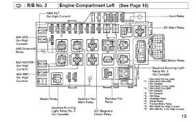 jump start trouble club lexus forums i could potentially provide you the diagrams for the fuse box under the hood can you ese not sure how different the us model gs300 jzs147 is