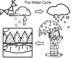Chic Ideas Water Cycle Coloring Page Color Pages 5 Mapiraj Of The