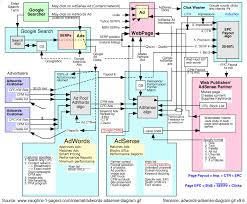 aiphone wiring diagram wirdig home inter wiring diagram further aiphone inter systems wiring diagram