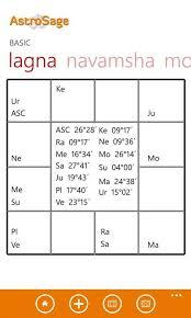 Birth Chart Astrosage Astrosage Kundli For Windows 10 Free Download And Software