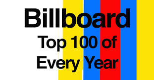 Top 100 American Charts 23 Symbolic American Top 40 Music Chart Free Download