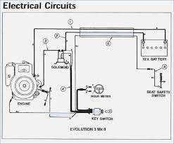 briggs and stratton 13 hp wiring diagram basic guide wiring diagram \u2022 briggs and stratton 12.5 hp engine wiring diagram briggs amp stratton 15hp wiring diagram wiring wiring diagrams rh justdesktopwallpapers com briggs stratton engine diagram