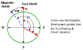 Compass Deviation Chart Compass Errors Variation Deviation